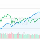 『世界分散投資が間違っているワケ』の画像