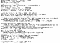 AKB48「こじまつり~前夜祭~」セットリストまとめ!