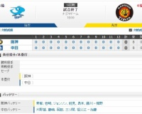 セ・リーグ D0-0T[8/13] 延長12回引分け…中日大野雄・阪神青柳ともに8回途中無失点、リリーフ陣も踏ん張る。打線は決め手なく。