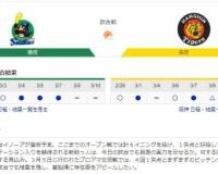 【虎実況】ヤクルト 対 阪神 オープン戦(神宮)[3/11]13:00~