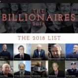 『大金持ちになる人の共通点は全員BI(ビジネスオーナー、株を買う投資家)』の画像