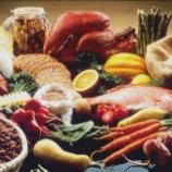 『食品ロス 1』の画像