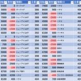 『12/13 ミュー川口芝 ちゅんげー』の画像