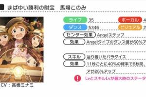 【ミリシタ】イベント『ミリコレ!~MILLIONLIVE COLLECTION~』開催!このみ、ジュリア、雪歩のカードが登場!