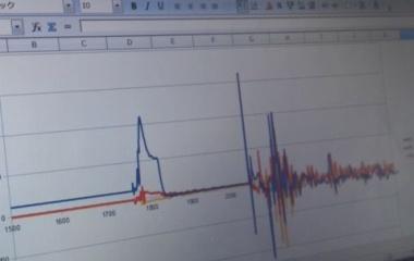 『加速度ロガーの実験をしたいのでデルロケット打ち上げた part2』の画像