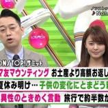 『バナナマン設楽、生放送『ノンストップ!』で謝罪は無し!!!』の画像