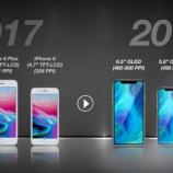 『年内にiPhoneXの生産を終了?早期販売終了?』の画像
