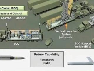 イージス・アショアは不要?車両からトマホーク・SM-6を発射できるシステムを発表