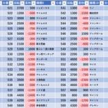 『7/18 横須賀馬堀マリーン オフミー取材』の画像