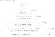 【共産党】不破氏、共産党の名称堅持 野党共闘「壁越える」
