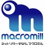 『マクロミル(3978)-電通グループ(保有株減少)』の画像