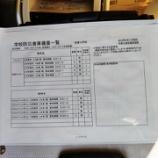 『学校防災倉庫確認のご連絡』の画像