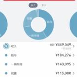 『【2021年4月度】金融資産1000万円越えの我が家の家計公開!』の画像