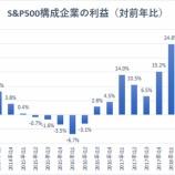 『【S&P500】業績見通しは大幅に下方修正  セクター別では明暗も』の画像