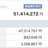 『【運用状況】2018年5月末の資産総額は5141万円でした!』の画像