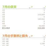 日経225先物のチャートを見極めて簡単に勝てる方法    開始1時間が勝負!