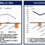 『「一人5万円の現金給付」が岡崎市の財政に与える影響を試算した資料が提出されました』の画像