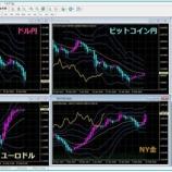 『FXTF-MT4に仮想通貨の銘柄が追加されました!』の画像