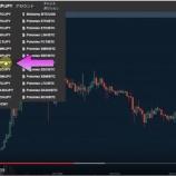 『仮想通貨リップル【XRP】上昇相場を動画で解説するよ♪』の画像