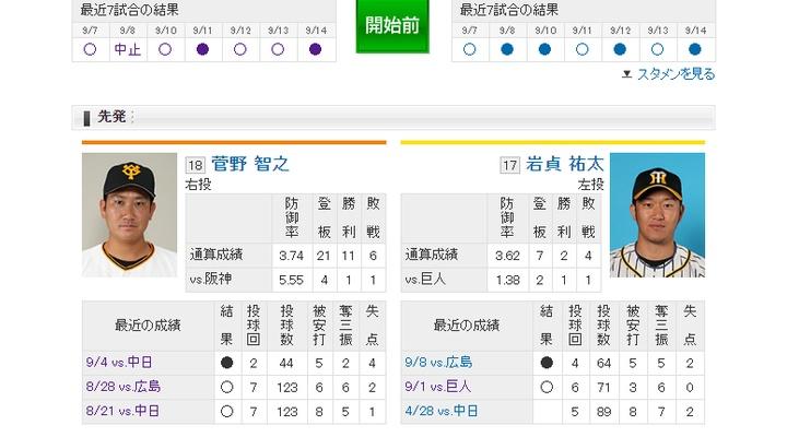 【 巨人実況!】vs 阪神![9/15] 先発は菅野!捕手は小林!