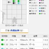 『5/29−6/12の高橋由伸』の画像