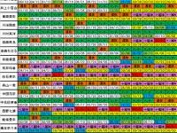 乃木坂46の中で人気順と運営序列に一番乖離がある(あった)メンバーって誰?