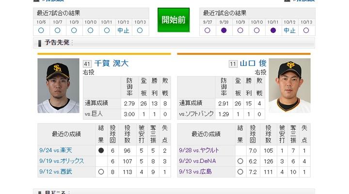 【 巨人実況!】日本シリーズ 第1戦!vs ソフトバンク![10/19]  先発は山口俊!捕手は小林!5番DH阿部!