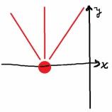『点かゾーンか』の画像