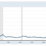 『失業保険申請件数328万人、1967年以降で最悪の数字も、「他人が臆病な時ほど貪欲に」を忘れるな!』の画像