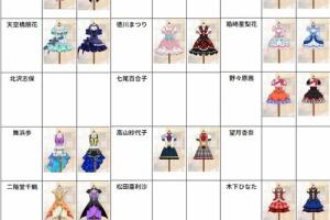 【ミリシタ】第三弾「セレクションチケットセット」オススメアイドルまとめ
