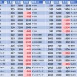 『2/25 123笹塚 旧イベ』の画像