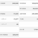 『第11回ガチンコバトル2020年4月27日(9週目)の累計利益は40,648円でした。』の画像