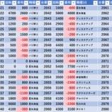 『6/6 エスパス赤坂見附 土曜日』の画像