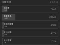 【乃木坂46】早川聖来の中国人気が凄すぎるwwwwwww