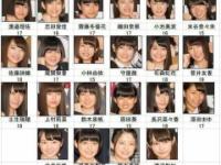 【画像】欅坂46加入時の渡辺梨加が白石麻衣を凌ぐレベルで可愛い件