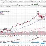 『米中貿易戦争激化で株式市場に暗雲漂う』の画像