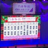 『【乃木坂46】4期生 初の握手会!各メンバー別レポートまとめ!!!【4期生お見立て会@日本武道館】』の画像