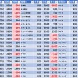『6/20 キコーナ平井 』の画像