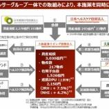『日本賃貸住宅投資法人と日本ヘルスケア投資法人合併へ』の画像