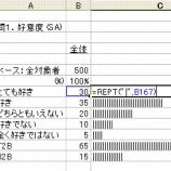 『超簡単EXCELグラフ』の画像