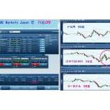 『CMC markets Japan でFXとCFD』の画像