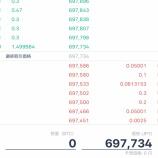 『BTC70万円を切る』の画像