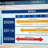 『【雲隠れ】小沢一郎氏、安倍首相1か月会見なしに「要はめんどくさいだけ」』の画像