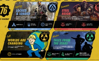 Fallout 76:2021年のロードマップが公開!BOS最終章や★4レジェンダリー、宇宙からの侵略やペットなどなど