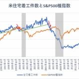 『【朗報】米国株の強気相場は少なくとも2019年末まで続く』の画像