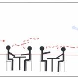 『ウイルス対応、対面産業は安全担保が根本。(空調から殺菌空調へ)』の画像