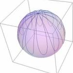 完全な球を完全な平面に置いたときその球は浮いているか?