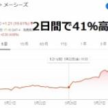 『【連続爆騰!!】メーシーズの株価が2日で41%上昇した理由は?』の画像