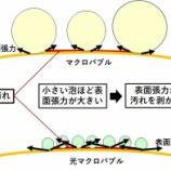 『光マイクロバブルとマイクロバブルフォーム(3550回記念)(8)』の画像