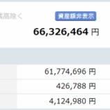 『【運用状況】2018年11月末の資産総額は6633万円でした!』の画像